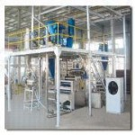 powder manufacturing