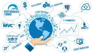 marketing software