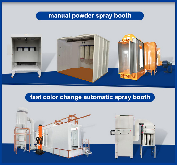 Powder Coating Spray Booths - Powder Booth